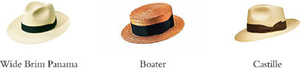 2010-05-26-hats.jpg