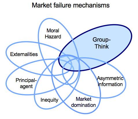 2010-06-08-FailureModes.jpg