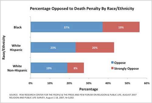 death penalty cons essay death penalty pros and cons college essay ahc0037