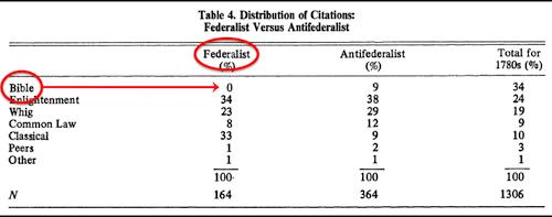 2010-07-07-chart2.jpg