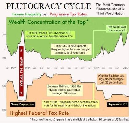 2010-07-07-plutocracy.jpg