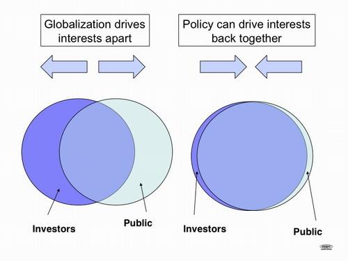 2010-07-14-Interestspolicy.500.jpg