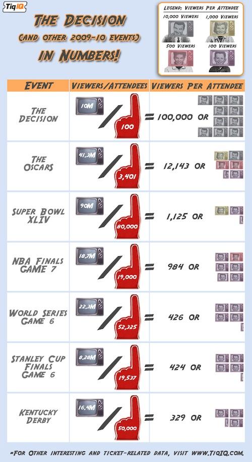 2010-07-15-decision3.jpg