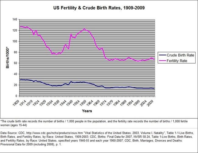 2010-09-01-chart1.jpg