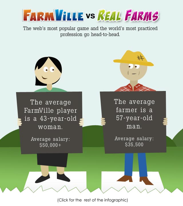 2010-09-11-farmville_thumb.jpg