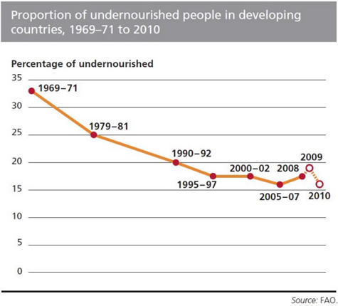2010-09-22-chart.jpg