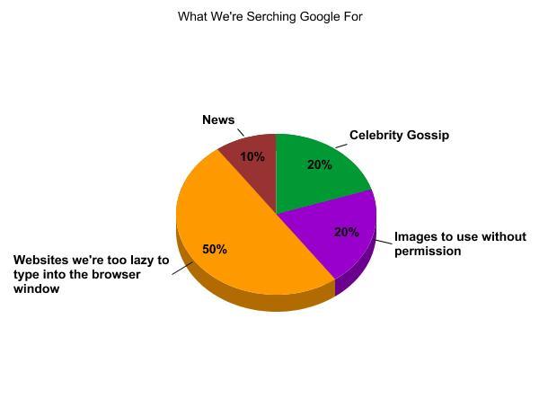 2010-10-04-graph2.jpg
