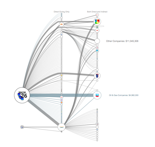 2010-10-26-prop26Network.png