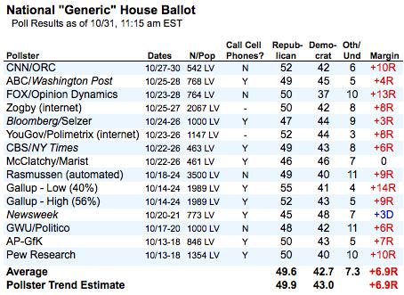 2010-10-31-Blumenthal-Generic1031c.png