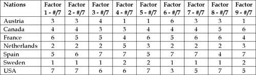 2010-11-02-9FactorAnalysis.jpg