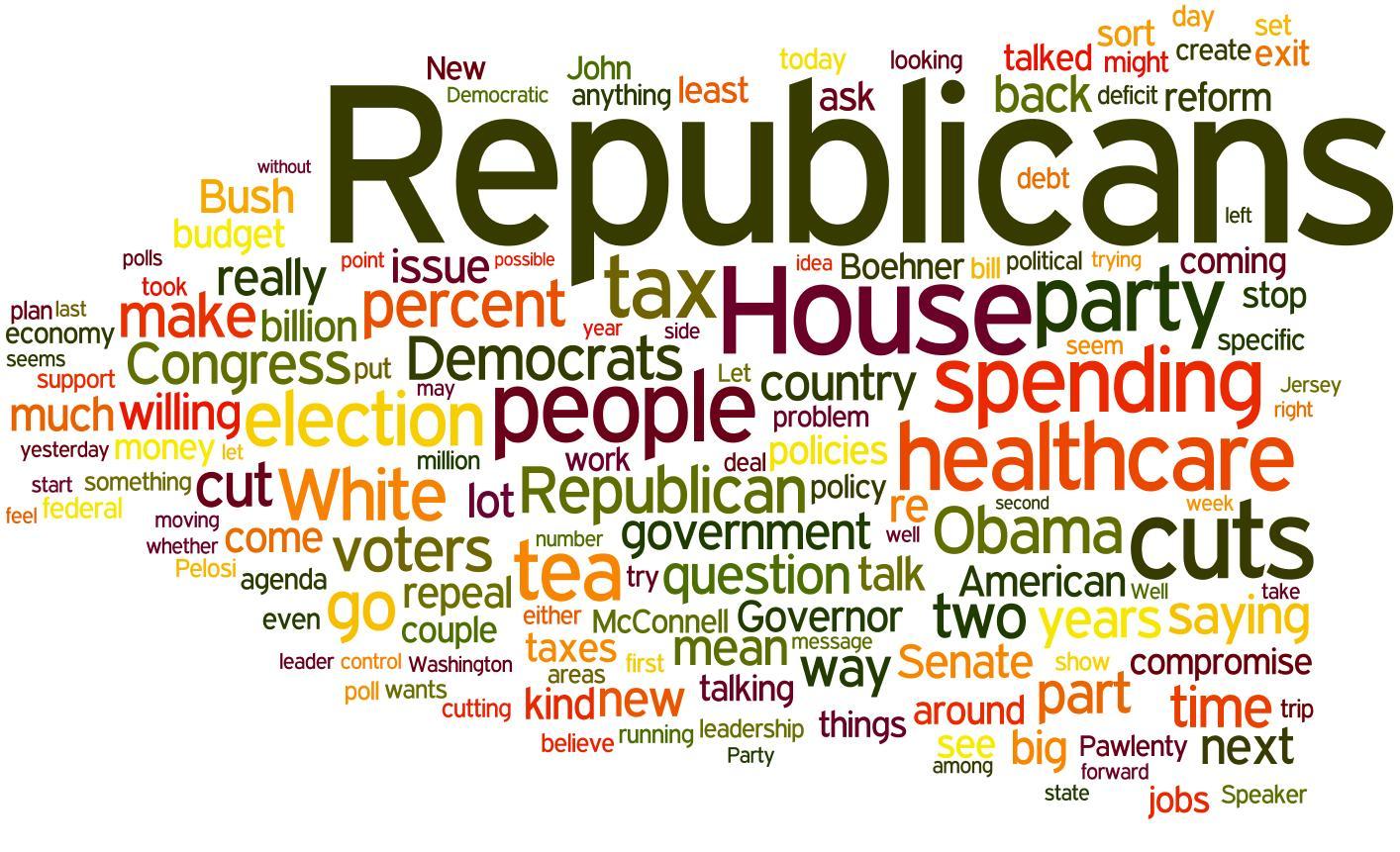 2010-11-10-wordlefinal.JPG