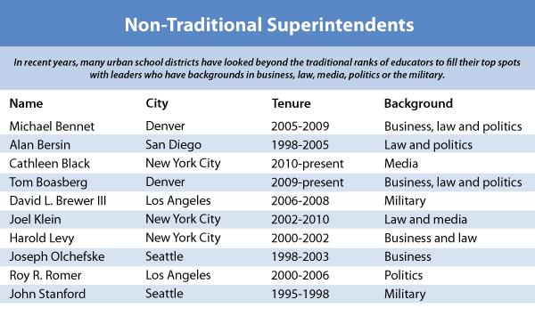 2010-11-11-nontraditionalsuperintendents.jpg