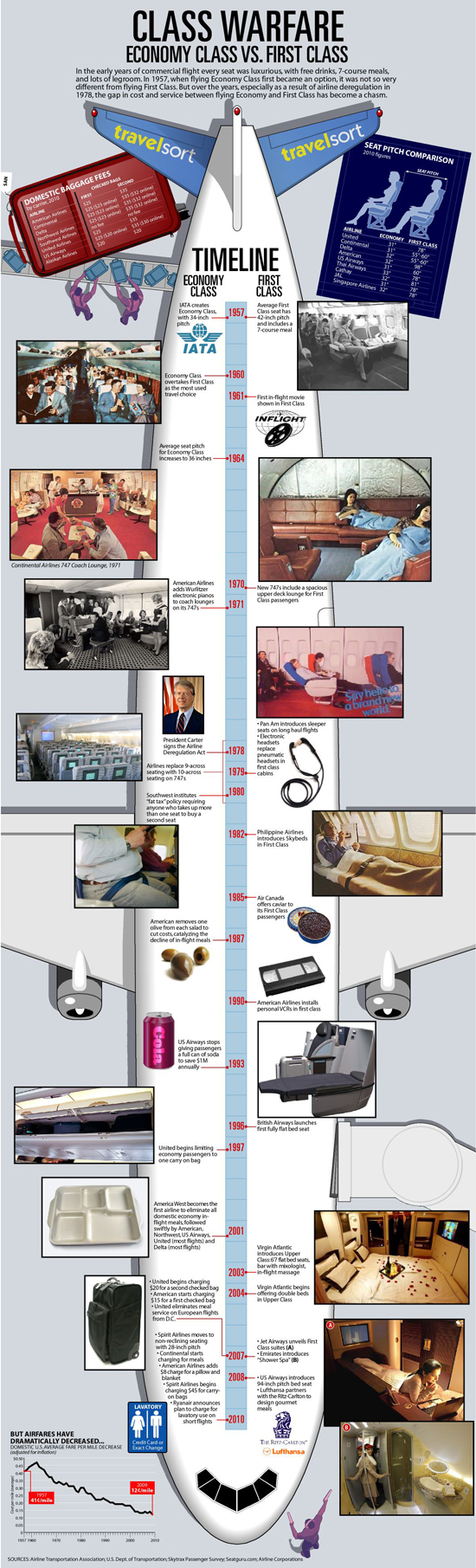 2010-11-18-infographics.jpg