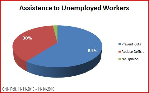 2010-11-25-UnemploymentAssistance.JPG