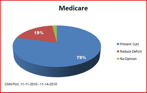 2010-11-25-medicare.JPG