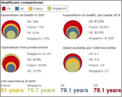 2010-12-14-Healthcarecomparisonschart.jpg