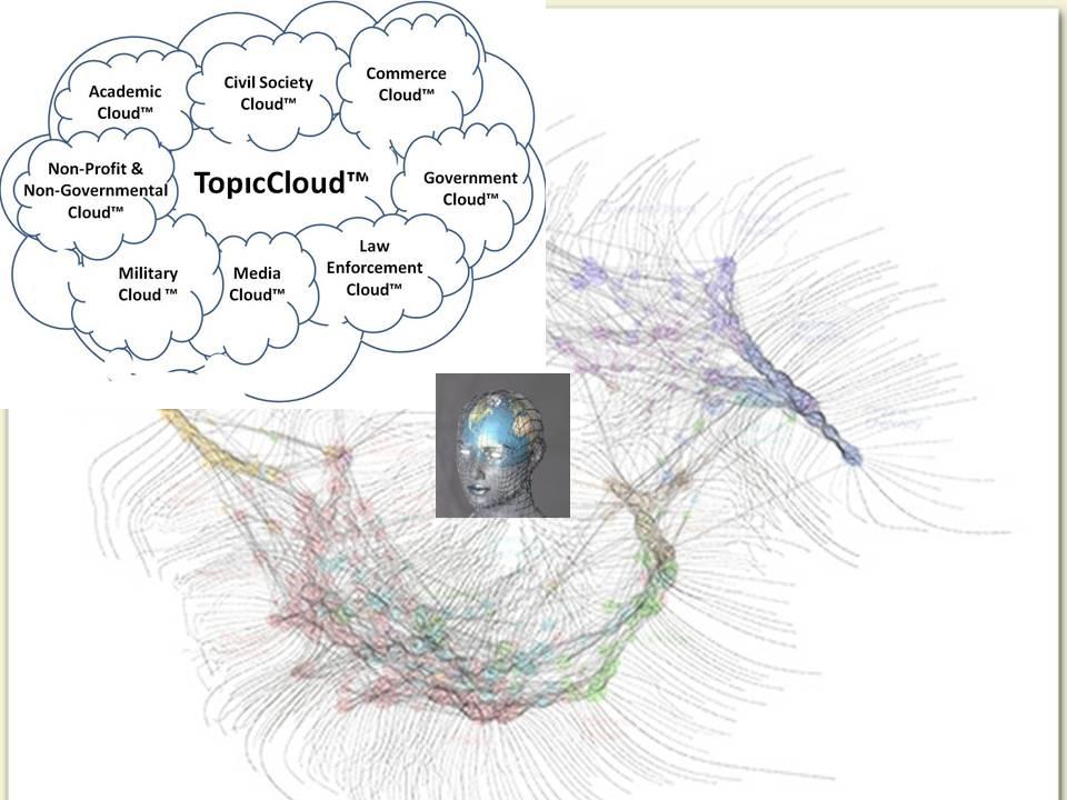 2010-12-30-CloudBrainJPEG.jpg