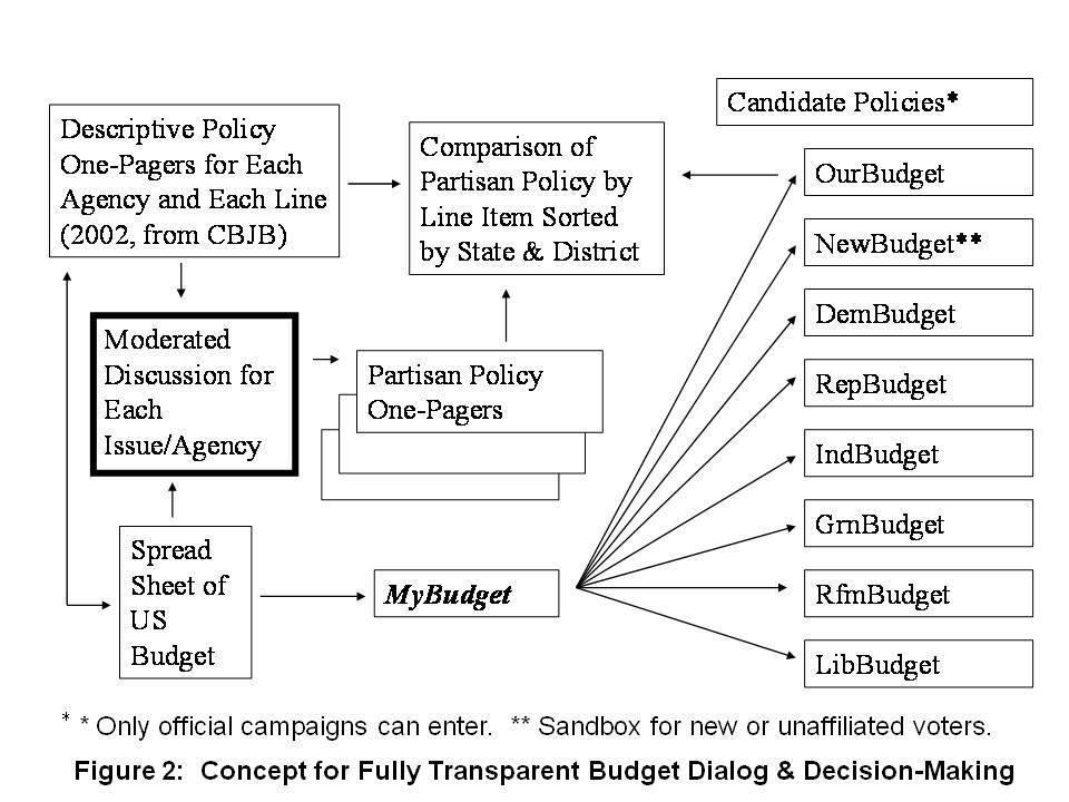 2010-12-30-ParticipatoryBudgetOutreach.jpg