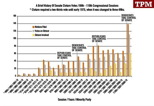 2011-01-06-filibuster.jpg