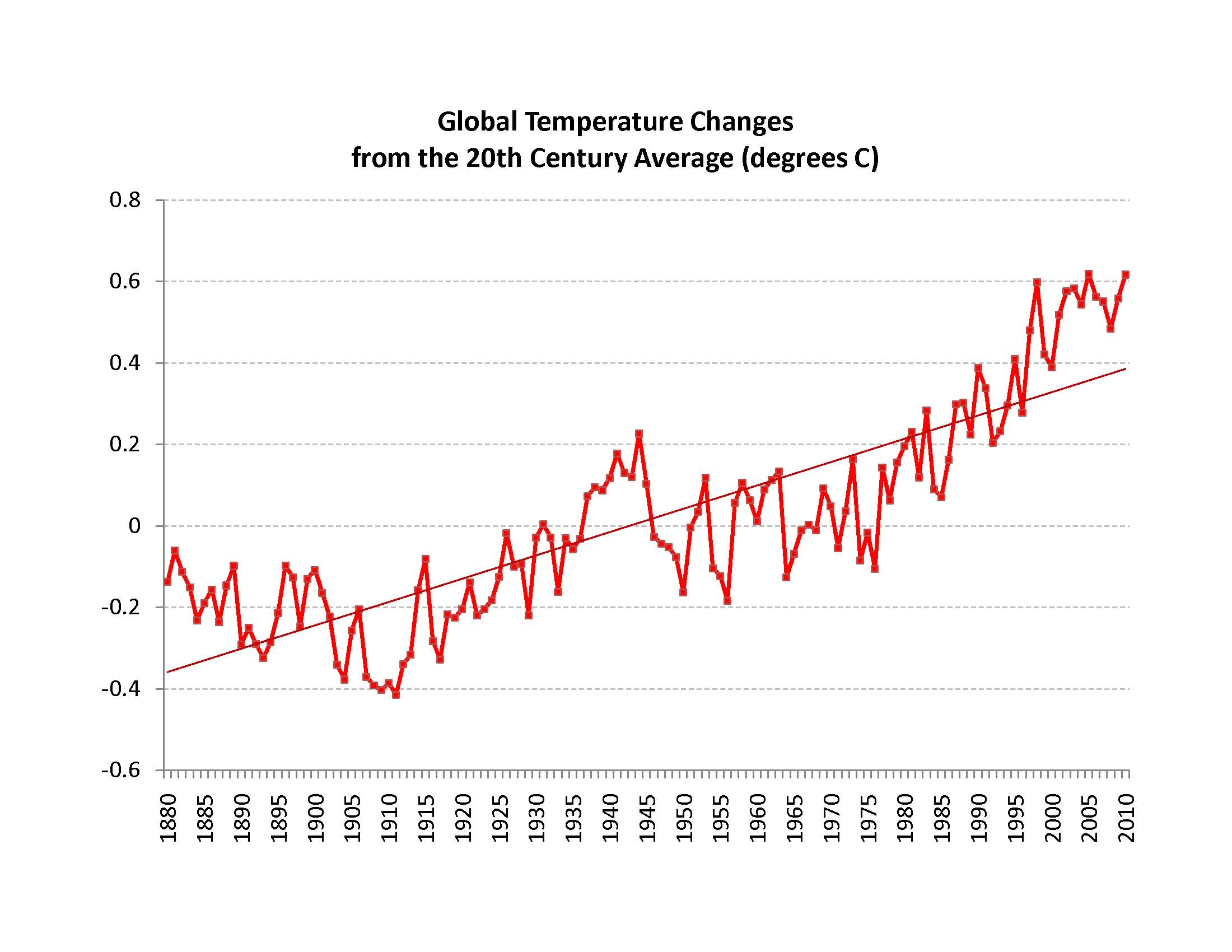2011 01 13 GlobalTemperatures.xls Free Text Messager   Send Free