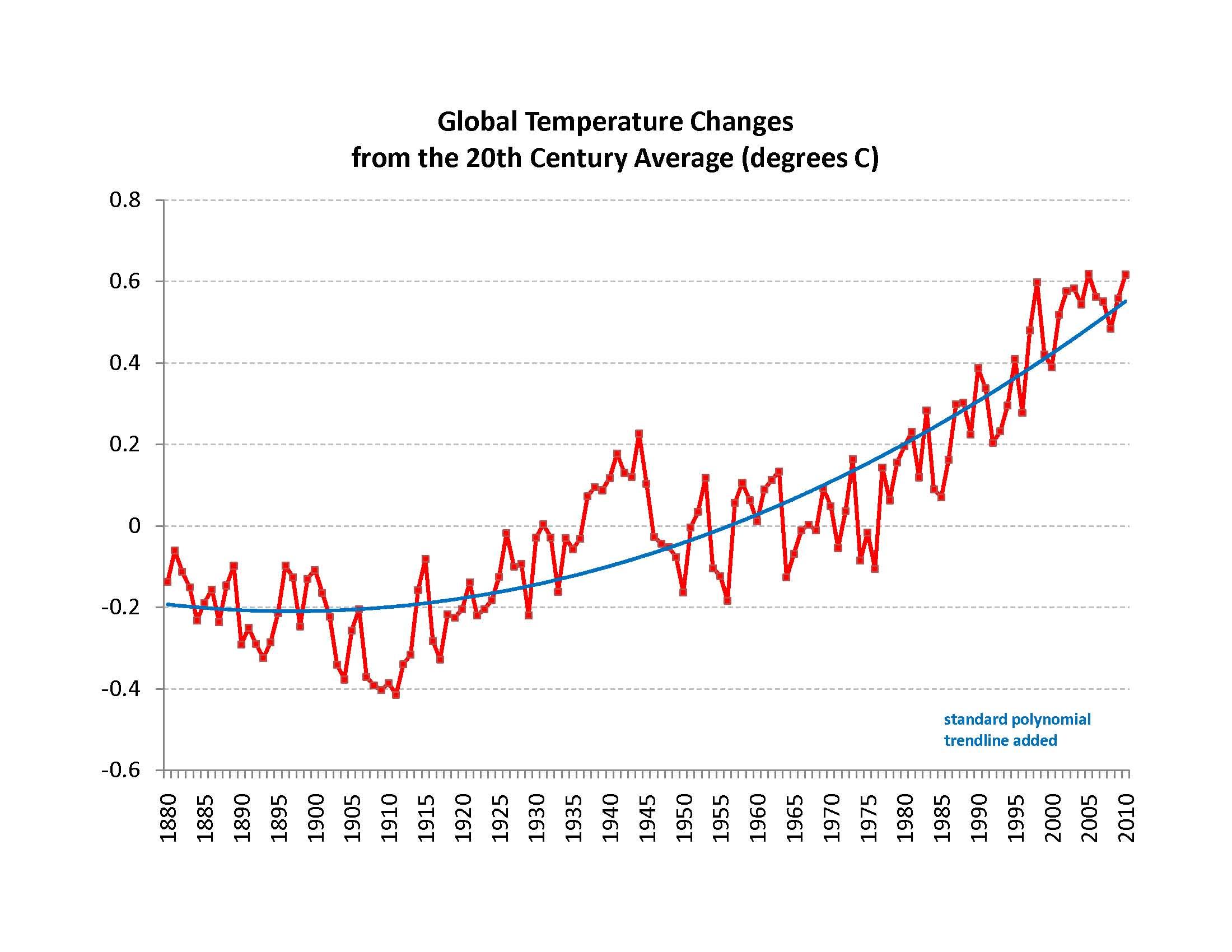 2011-01-14-GlobalTemperatures2.xls.jpg