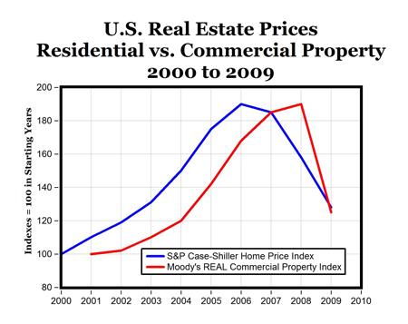 2011-01-18-graph1.jpg