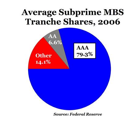 2011-01-18-graph2.jpg
