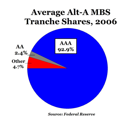 2011-01-18-graph3.jpg