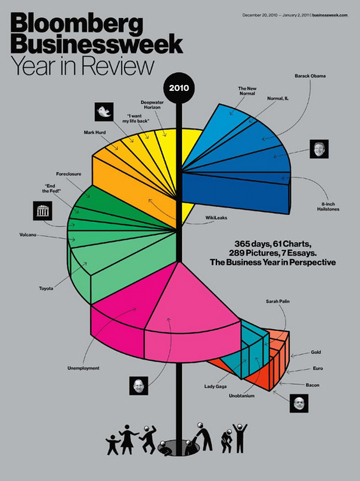 2011-01-24-Bloombergcopy.jpg