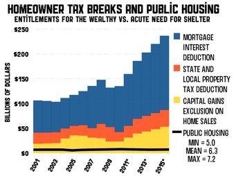 2011-01-27-HomeownerTaxBreaks.jpg