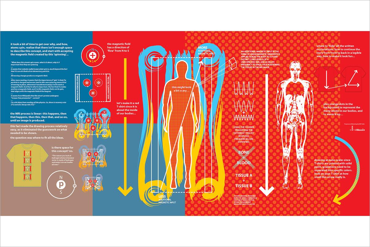 2011-01-27-IoanaUrmaScience2.jpg