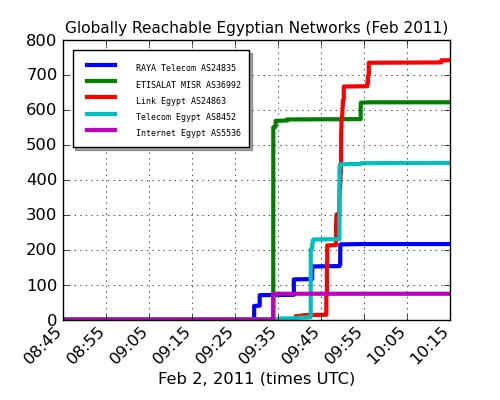 2011-02-02-egypt_returns_small.jpg
