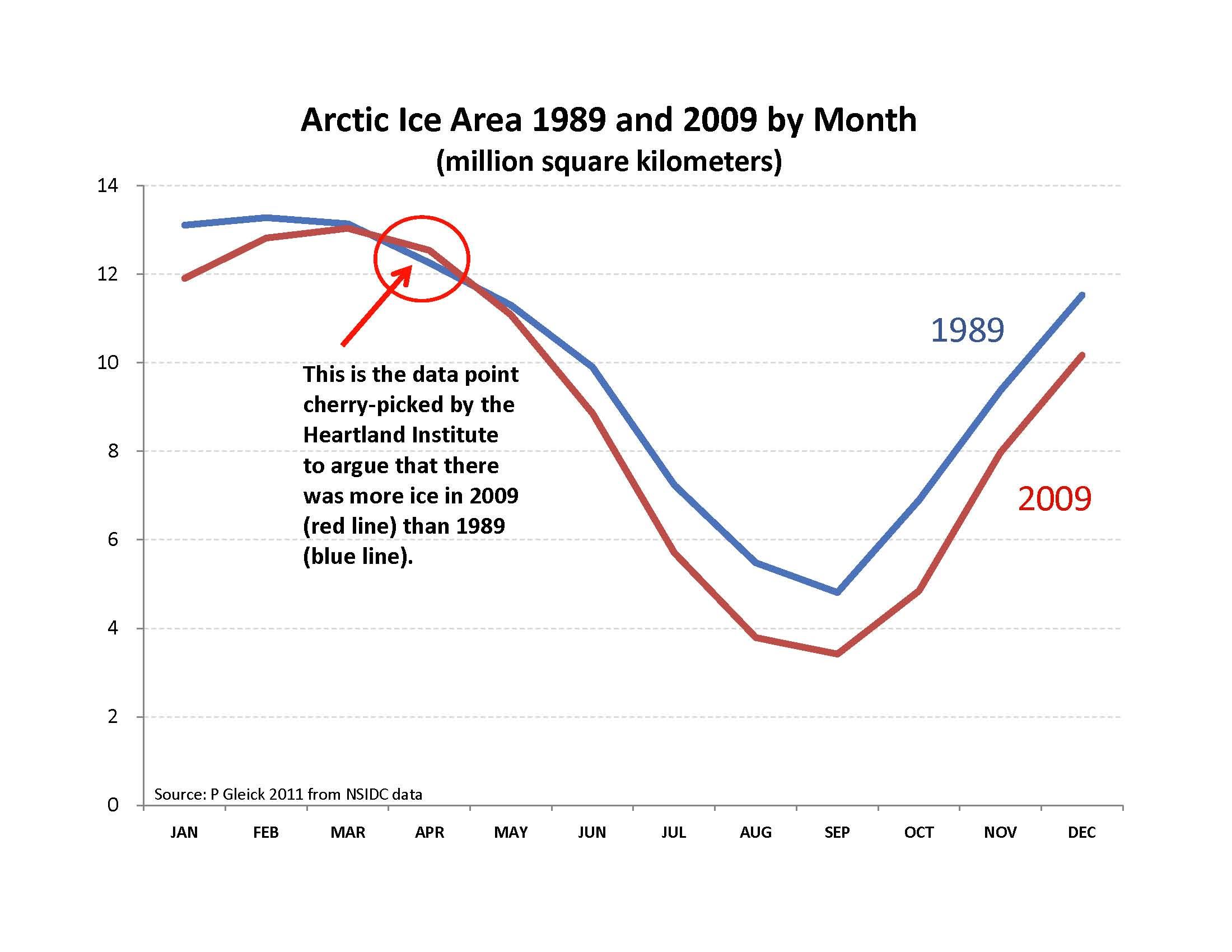 2011-02-07-Arcticgateimages1A.jpg