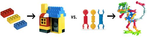 2011-02-10-UnexpectedExpertsDotCom_LegoZoob500.jpg