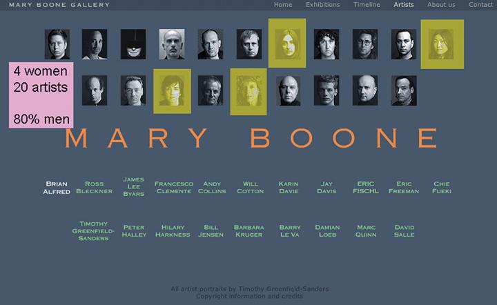 2011-02-11-fig.4Brainstormers_MaryBoone.jpg