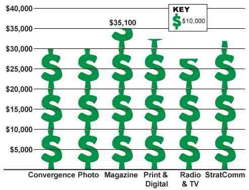 2011-03-04-salarypersequence2.jpg