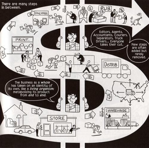 Risultati immagini per reinventing comics