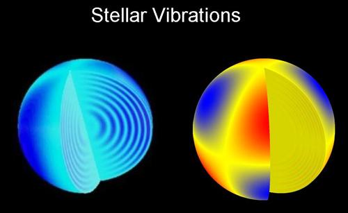 2011-03-28-stellarvibrationsmed.jpg