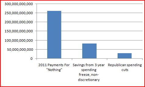 2011-03-31-MORTGAGEPAYMENTSFORNOTHING.JPG