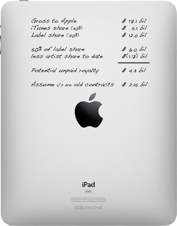2011-04-07-BackoPad.jpg
