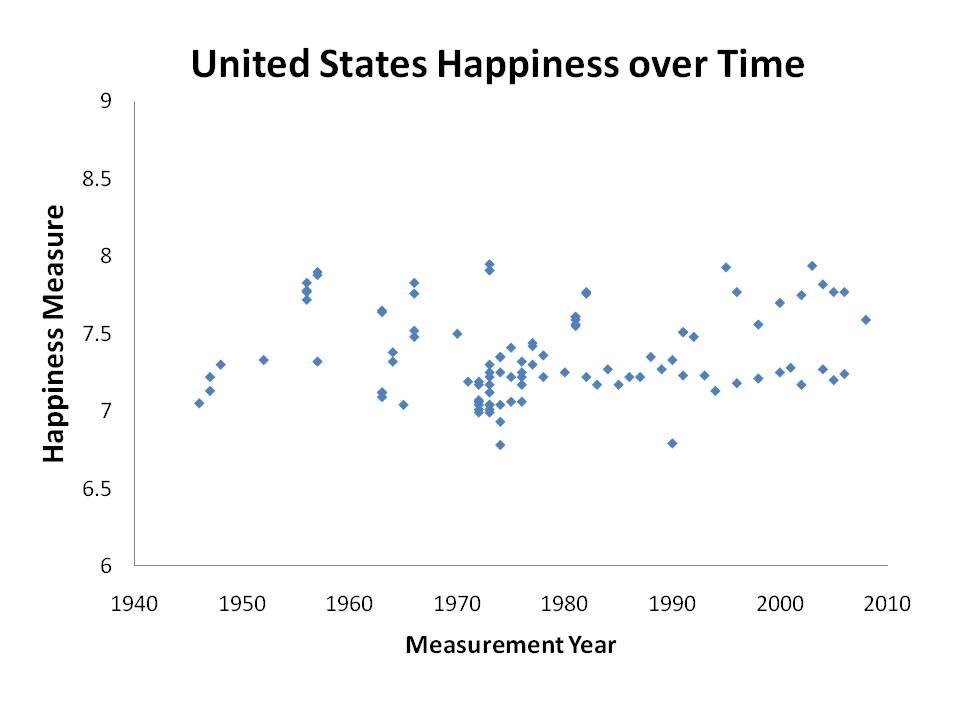 2011-04-28-Happiness.jpg