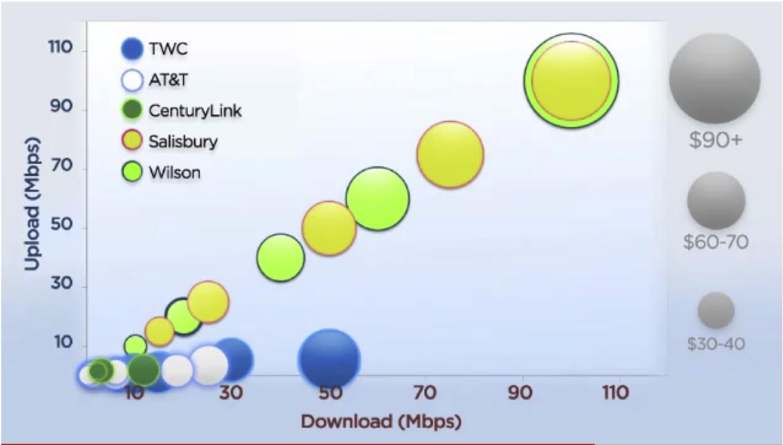 2011-05-20-broadbandgraph.png