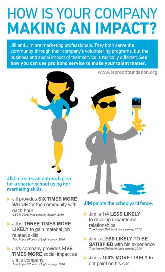 2011-05-31-Infographic_CompanyDataDecisions.jpg