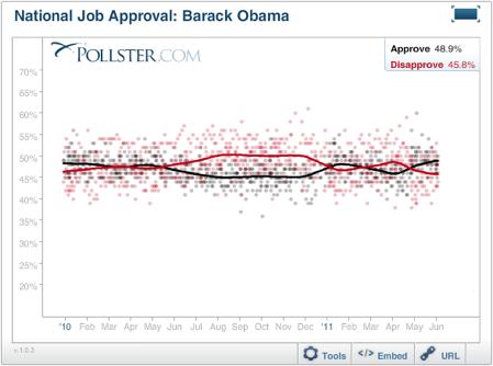 2011-06-10-Blumenthal-bigchartapproval.png