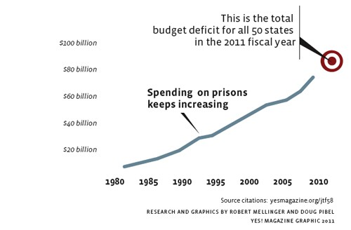 2011-06-11-Deficit_large.jpg