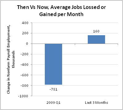 2011-06-14-job_thennow.png