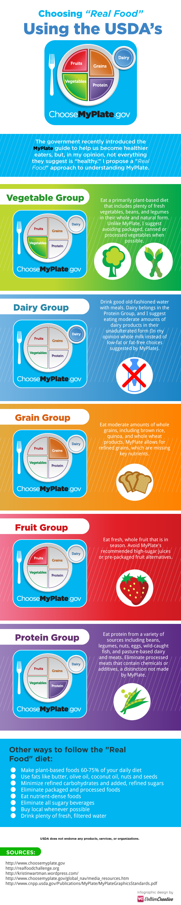 2011-06-30-Platefoodv3.png