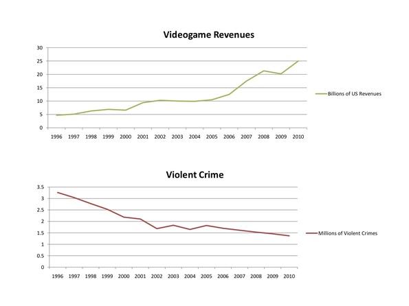2011-07-04-gamesviolence.jpg