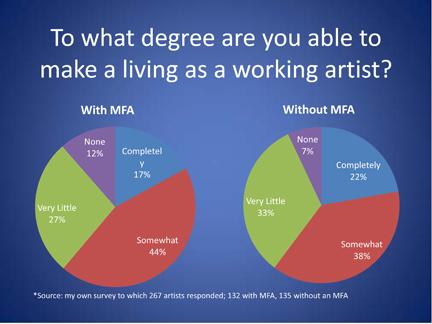 2011-07-12-MFAdebate7x6.jpg