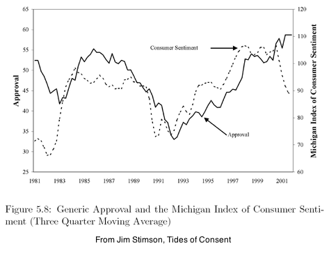 2011-08-04-Blumenthal-Stimsonchart.png